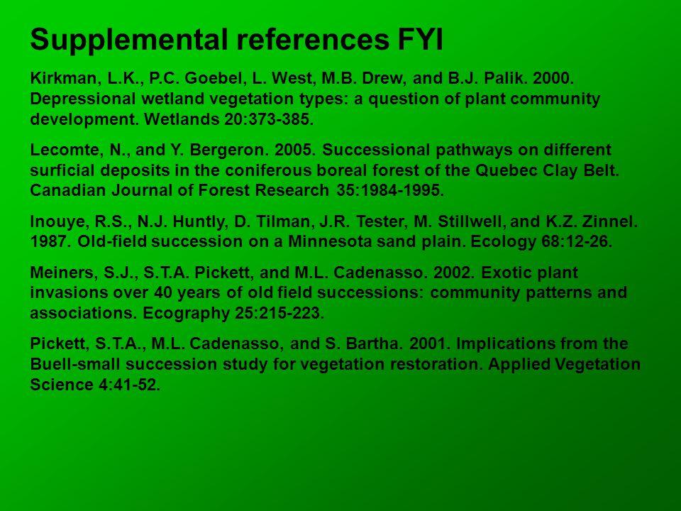 Supplemental references FYI Kirkman, L.K., P.C. Goebel, L.