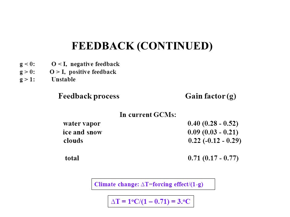 FEEDBACK (CONTINUED) g < 0: O < I, negative feedback g > 0: O > I, positive feedback g > 1: Unstable Feedback process Gain factor (g) In current GCMs: