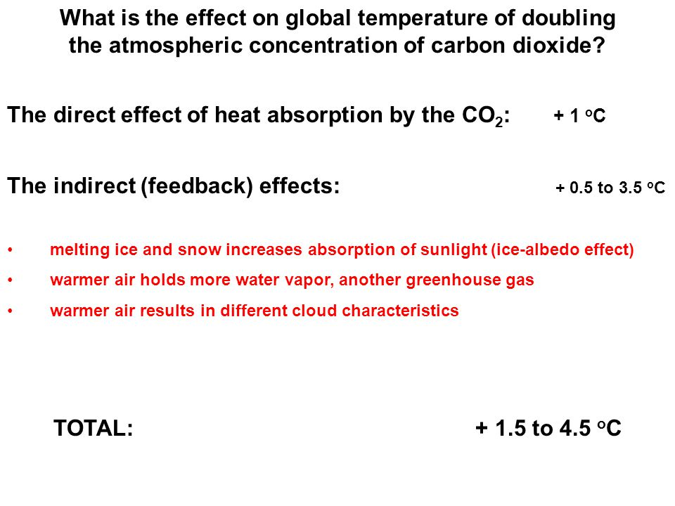 What is the effect on global temperature of doubling the atmospheric concentration of carbon dioxide? The direct effect of heat absorption by the CO 2
