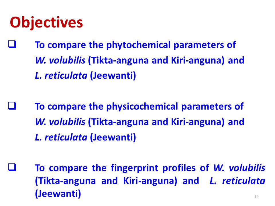 Objectives  To compare the phytochemical parameters of W.