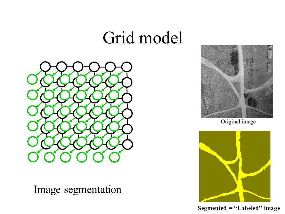 "Grid model Segmented = ""Labeled"" image Image segmentation"