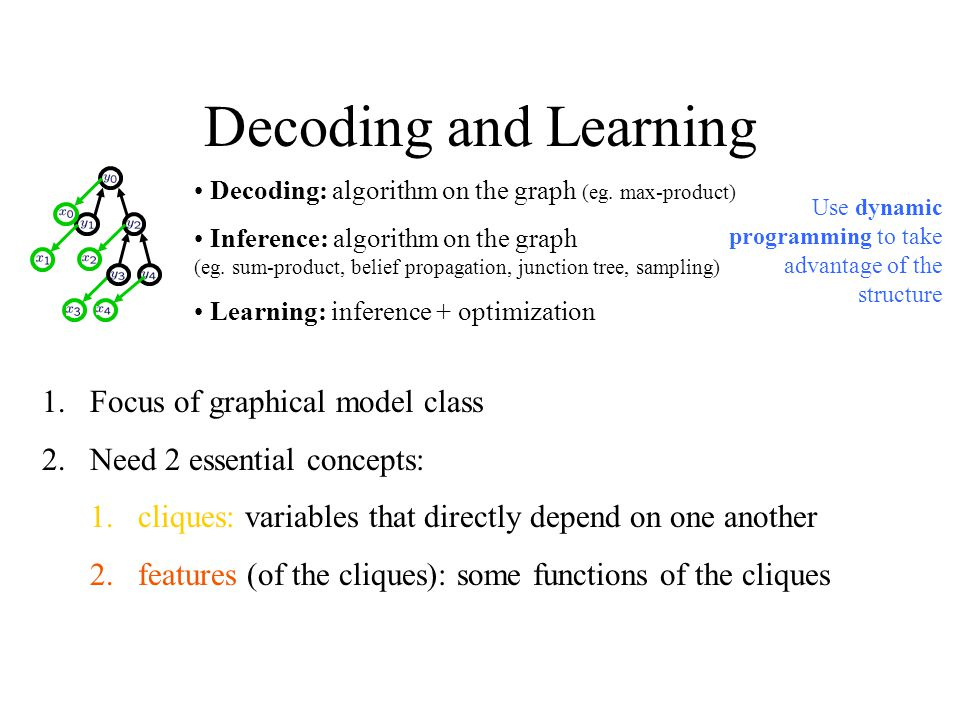 Decoding and Learning Decoding: algorithm on the graph (eg. max-product) Inference: algorithm on the graph (eg. sum-product, belief propagation, junct