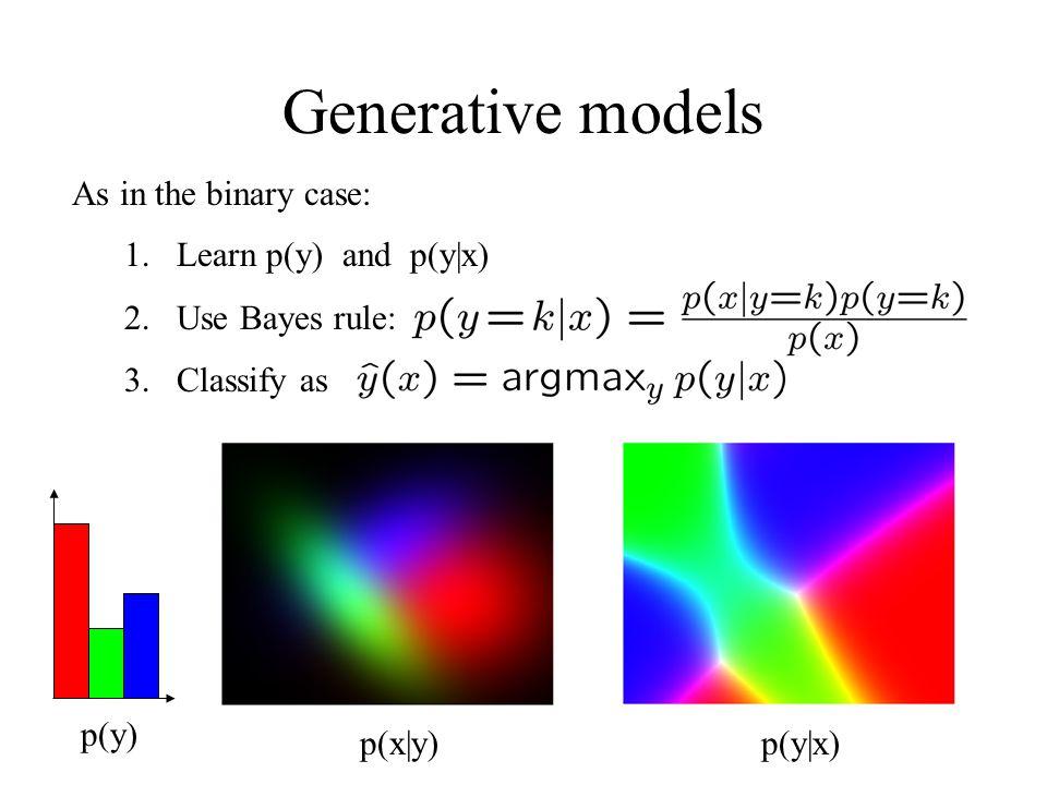 Generative models As in the binary case: 1.Learn p(y) and p(y x) 2.Use Bayes rule: 3.Classify as p(y) p(x y)p(y x)