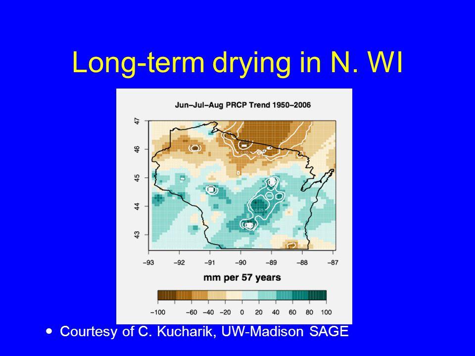 Long-term drying in N. WI Courtesy of C. Kucharik, UW-Madison SAGE