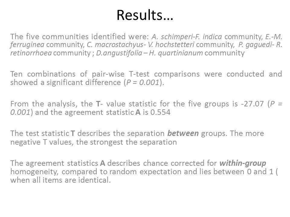Results… The five communities identified were: A. schimperi-F.