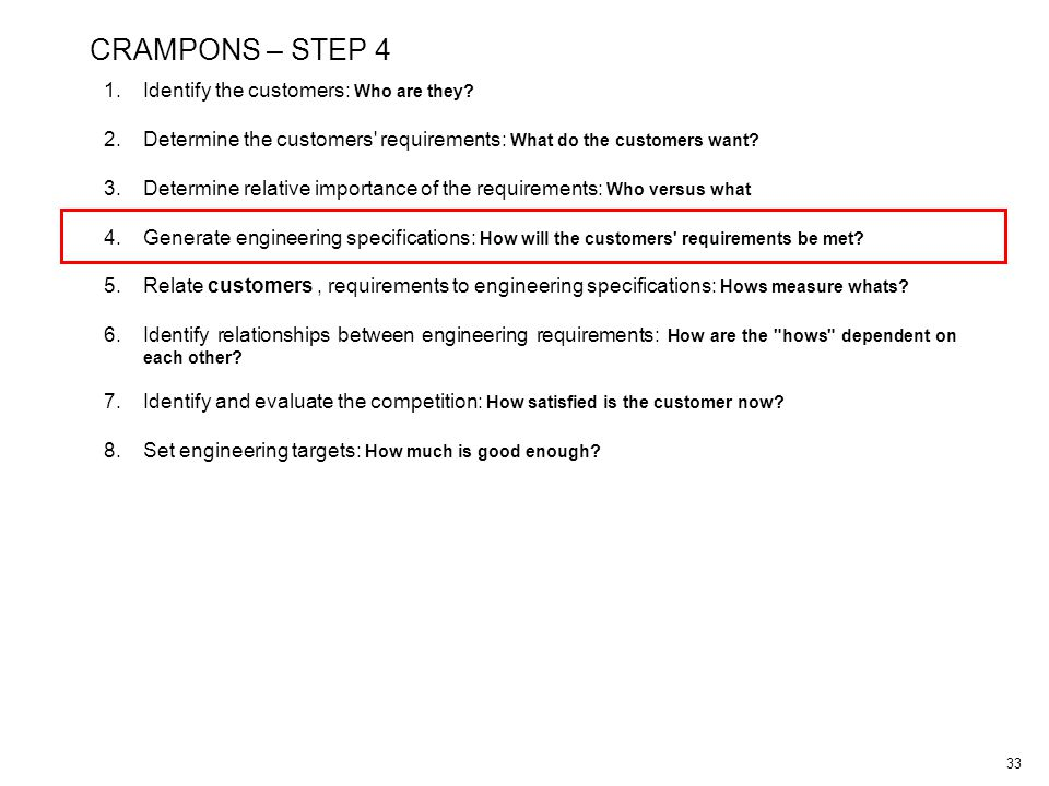 33 CRAMPONS – STEP 4 1.Identify the customers: Who are they.