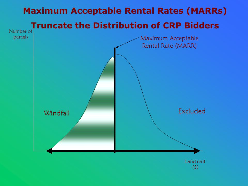 Maximum Acceptable Rental Rate (MARR) Maximum Acceptable Rental Rates (MARRs) Truncate the Distribution of CRP Bidders Number of parcels Land rent ($) Windfall Excluded