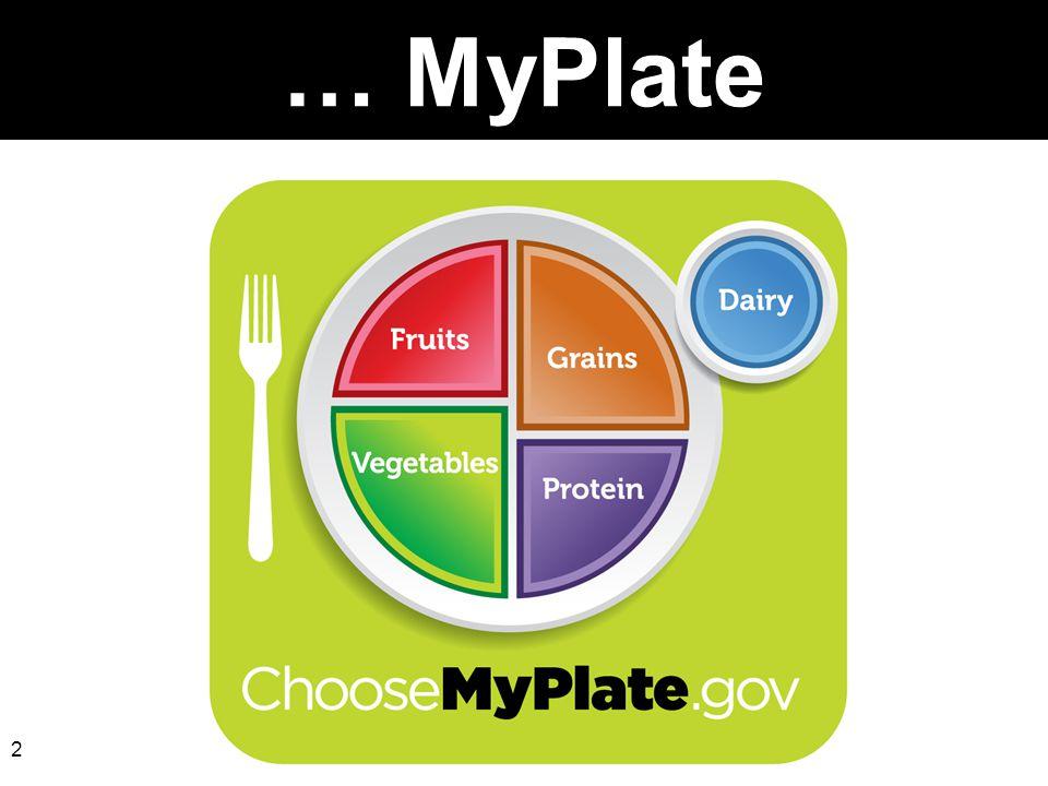 2 … MyPlate