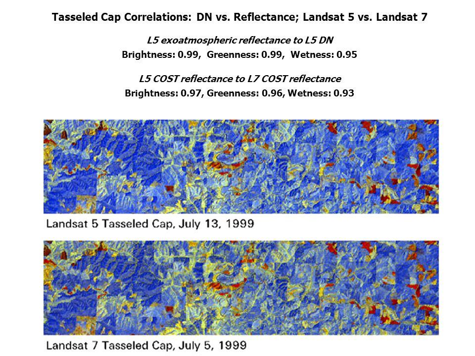 Tasseled Cap Correlations: DN vs. Reflectance; Landsat 5 vs. Landsat 7 L5 exoatmospheric reflectance to L5 DN Brightness: 0.99, Greenness: 0.99, Wetne