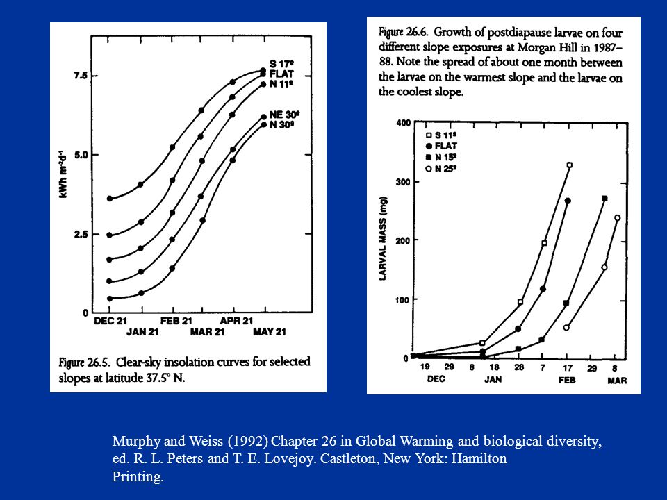Murphy and Weiss (1992) Chapter 26 in Global Warming and biological diversity, ed.