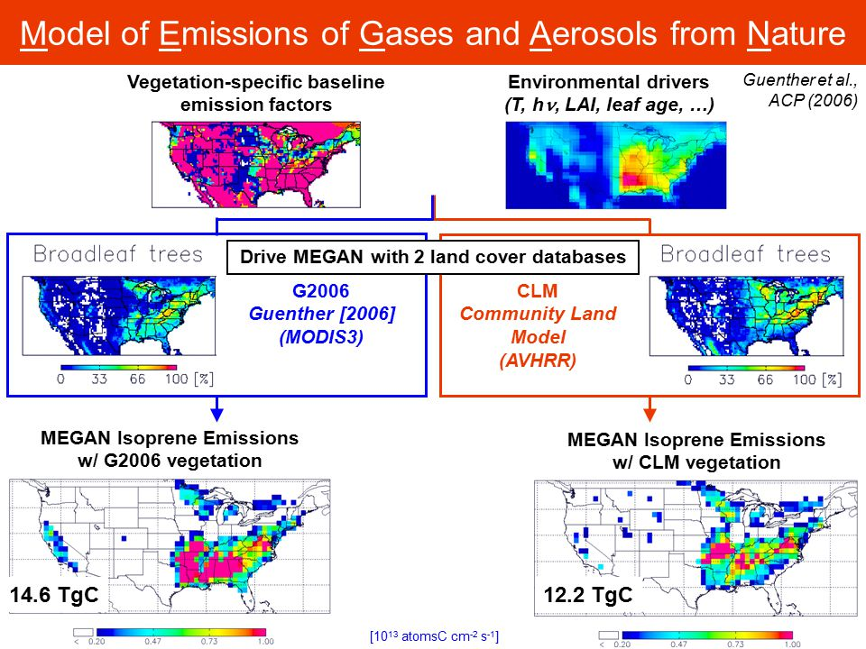Model of Emissions of Gases and Aerosols from Nature G2006 Guenther [2006] (MODIS3) CLM Community Land Model (AVHRR) [10 13 atomsC cm -2 s -1 ] Enviro