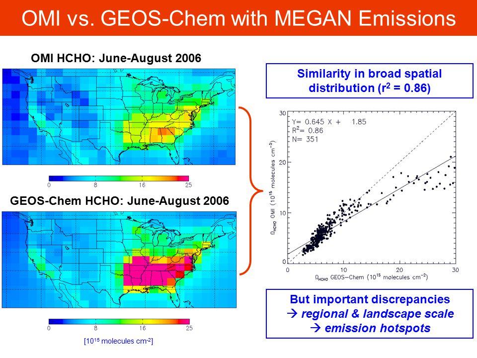 OMI vs. GEOS-Chem with MEGAN Emissions But important discrepancies  regional & landscape scale  emission hotspots [10 15 molecules cm -2 ] Similarit