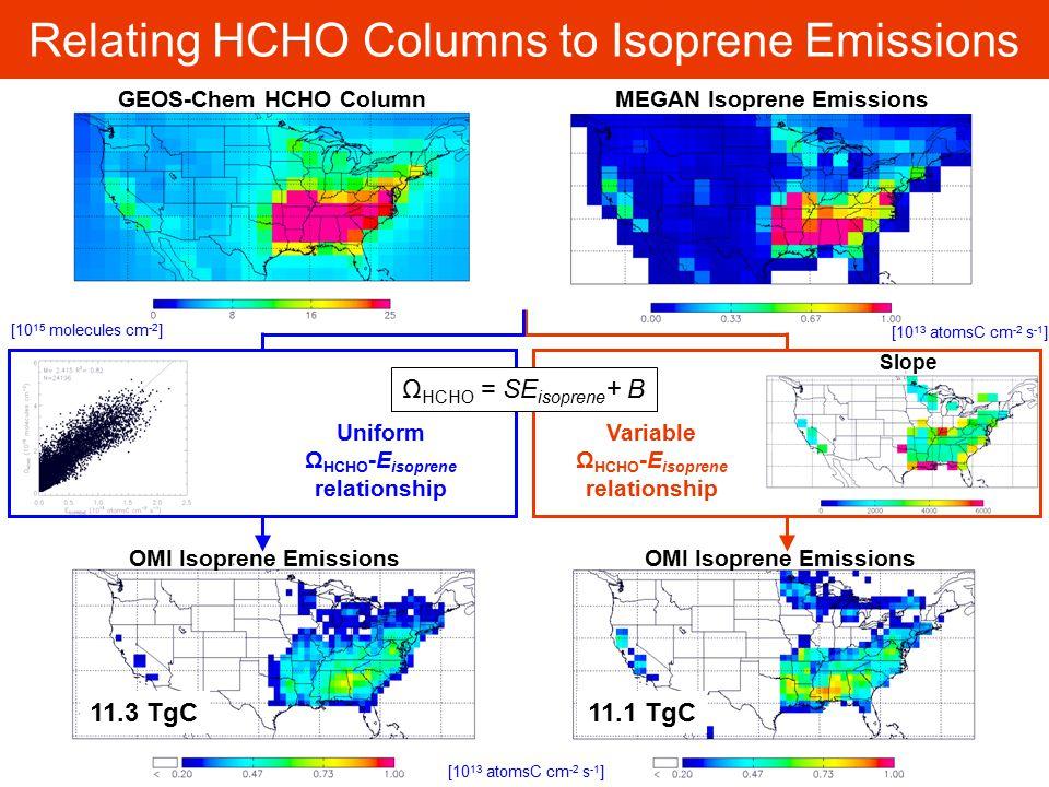 Relating HCHO Columns to Isoprene Emissions Uniform Ω HCHO -E isoprene relationship Variable Ω HCHO -E isoprene relationship Ω HCHO = SE isoprene + B