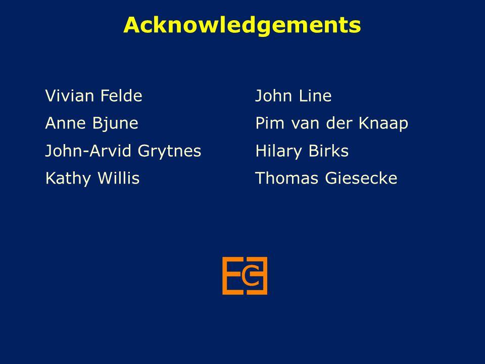 Acknowledgements Vivian Felde Anne Bjune John-Arvid Grytnes Kathy Willis John Line Pim van der Knaap Hilary Birks Thomas Giesecke