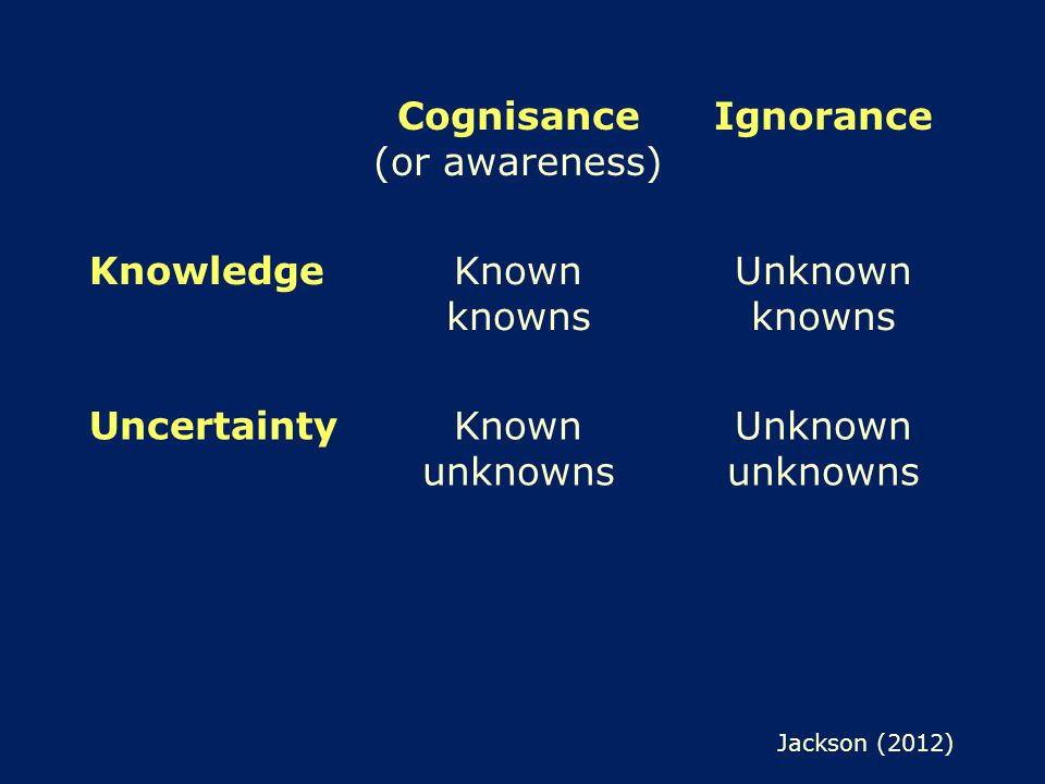 Known knowns – more or less solid facts, observations, or inferences based on best available evidence (e.g.