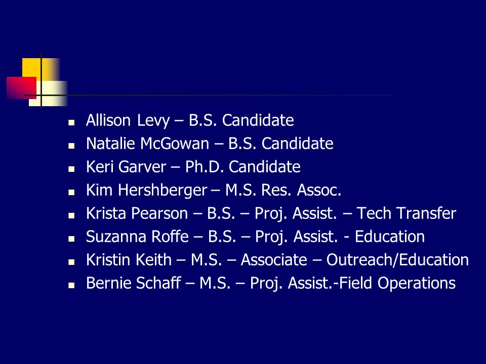 Allison Levy – B.S. Candidate Natalie McGowan – B.S. Candidate Keri Garver – Ph.D. Candidate Kim Hershberger – M.S. Res. Assoc. Krista Pearson – B.S.