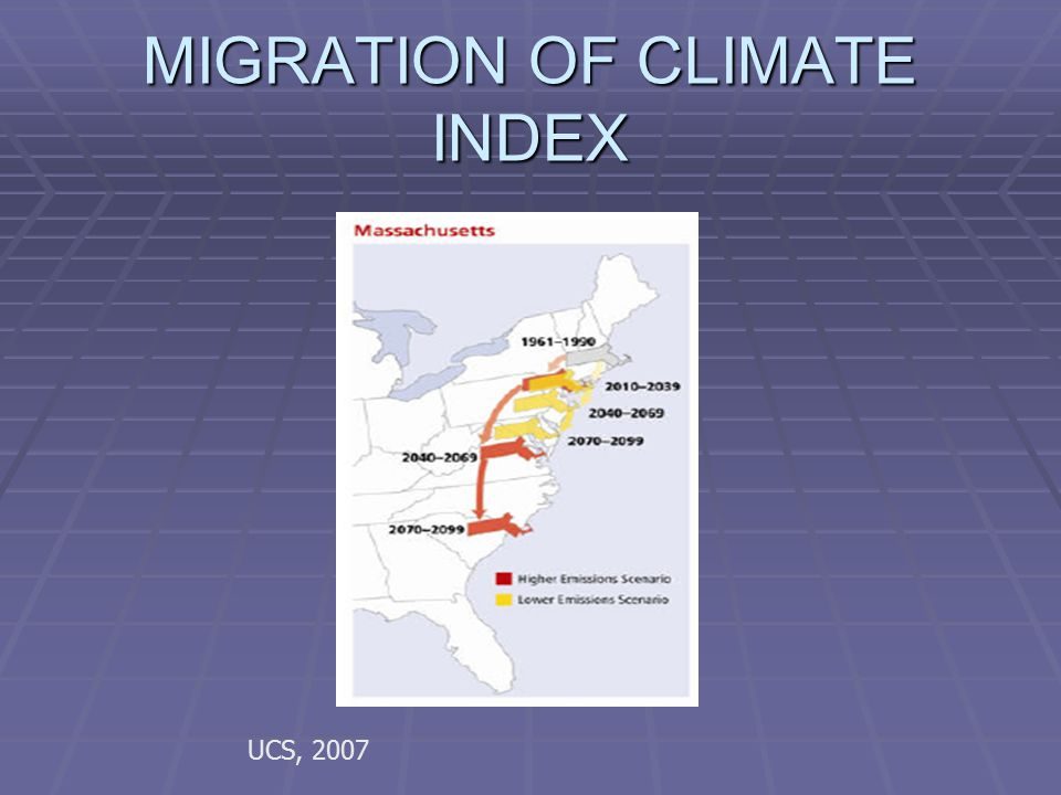MIGRATION OF CLIMATE INDEX UCS, 2007