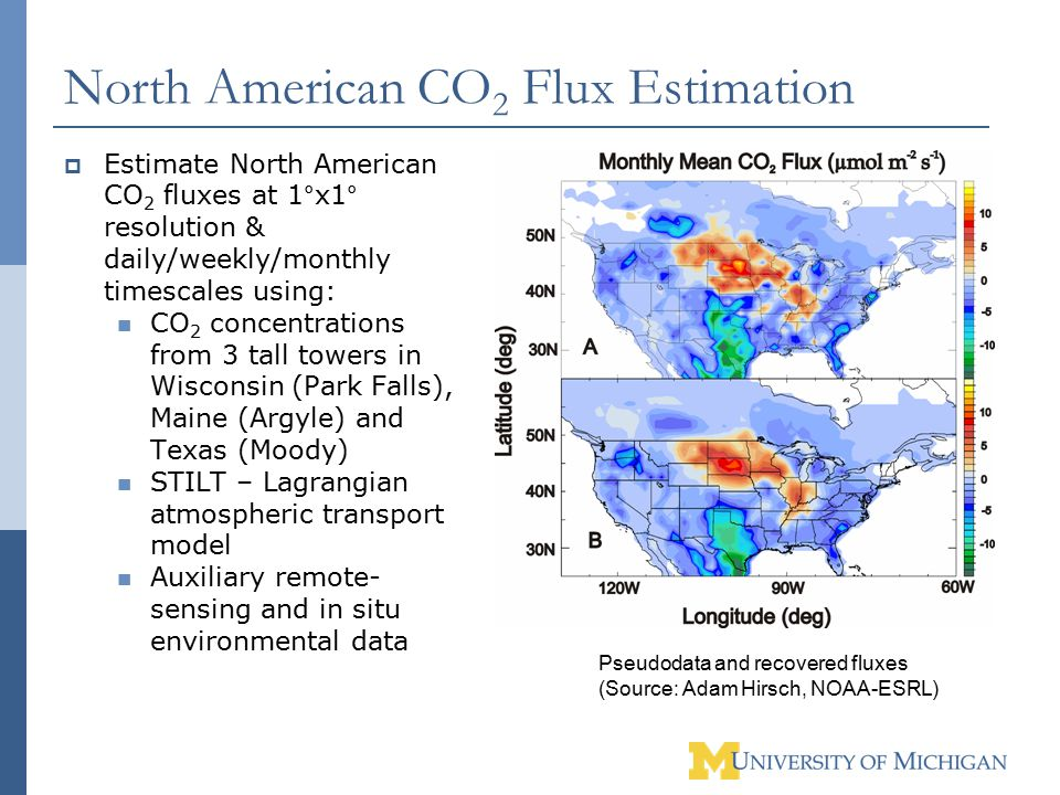 North American CO 2 Flux Estimation  Estimate North American CO 2 fluxes at 1°x1° resolution & daily/weekly/monthly timescales using: CO 2 concentrations from 3 tall towers in Wisconsin (Park Falls), Maine (Argyle) and Texas (Moody) STILT – Lagrangian atmospheric transport model Auxiliary remote- sensing and in situ environmental data Pseudodata and recovered fluxes (Source: Adam Hirsch, NOAA-ESRL)