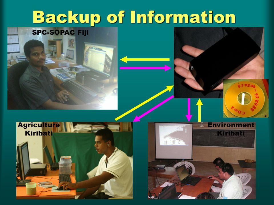 Backup of Information SPC-SOPAC Fiji Agriculture Kiribati Environment Kiribati