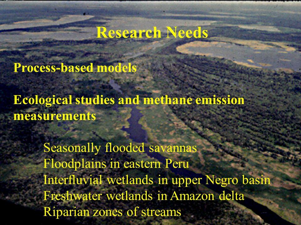Research Needs Process-based models Ecological studies and methane emission measurements Seasonally flooded savannas Floodplains in eastern Peru Inter