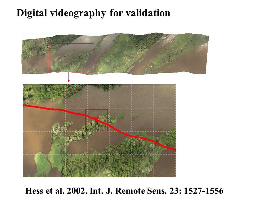 x Digital videography for validation Hess et al. 2002. Int. J. Remote Sens. 23: 1527-1556