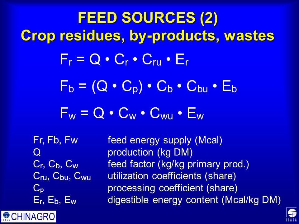 FEED SOURCES (2) Crop residues, by-products, wastes CHINAGRO F r = Q C r C ru E r F b = (Q C p ) C b C bu E b F w = Q C w C wu E w Fr, Fb, Fwfeed energy supply (Mcal) Qproduction (kg DM) C r, C b, C w feed factor (kg/kg primary prod.) C ru, C bu, C wu utilization coefficients (share) C p processing coefficient (share) E r, E b, E w digestible energy content (Mcal/kg DM)