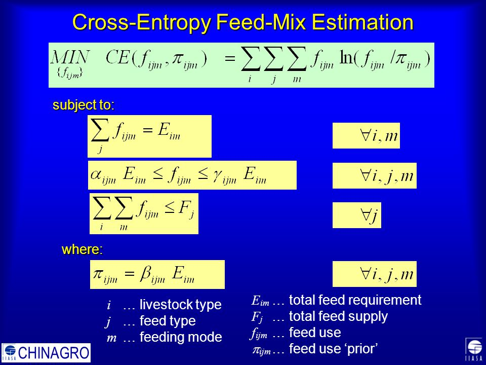 Cross-Entropy Feed-Mix Estimation subject to: where: i … livestock type j … feed type m … feeding mode E im … total feed requirement F j … total feed supply f ijm … feed use  ijm … feed use 'prior'