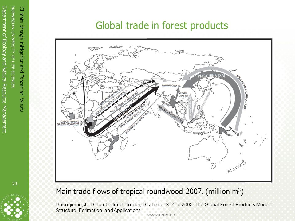 NORWEGIAN UNIVERSITY OF LIFE SCIENCES Department of Ecology and Natural Resource Management www.umb.no Climate change mitigation and Tanzanian forests 23 Global trade in forest products Main trade flows of tropical roundwood 2007.