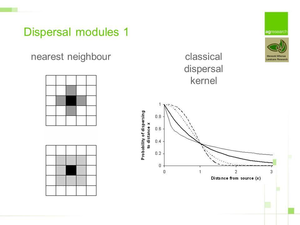 classical dispersal kernel nearest neighbour Dispersal modules 1
