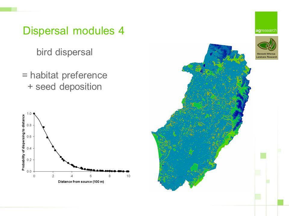 bird dispersal = habitat preference + seed deposition Dispersal modules 4