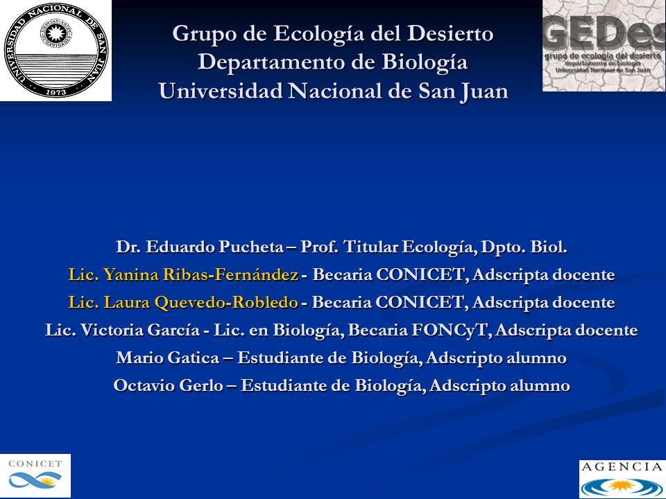 Grupo de Ecología del Desierto Departamento de Biología Universidad Nacional de San Juan Dr.