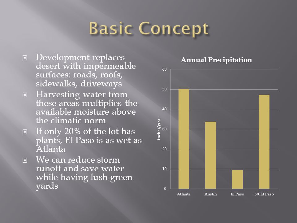  Development replaces desert with impermeable surfaces: roads, roofs, sidewalks, driveways  Harvesting water from these areas multiplies the availab