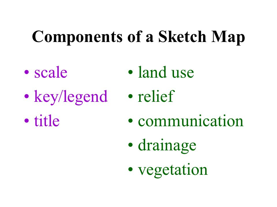 Components of a Sketch Map scale key/legend title land use relief communication drainage vegetation