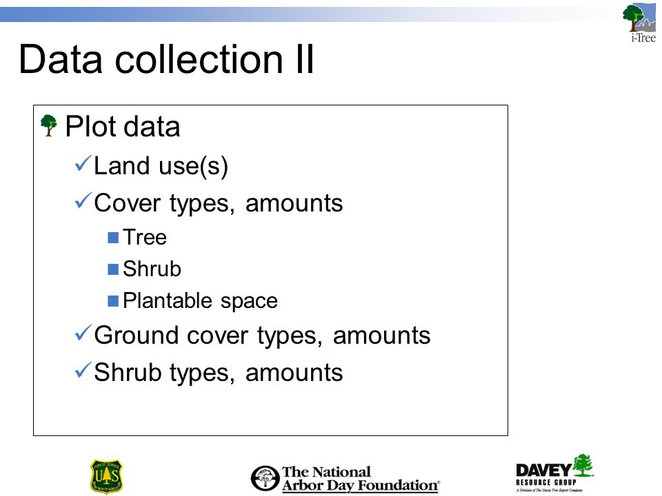 Data collection II Plot data Land use(s) Cover types, amounts Tree Shrub Plantable space Ground cover types, amounts Shrub types, amounts