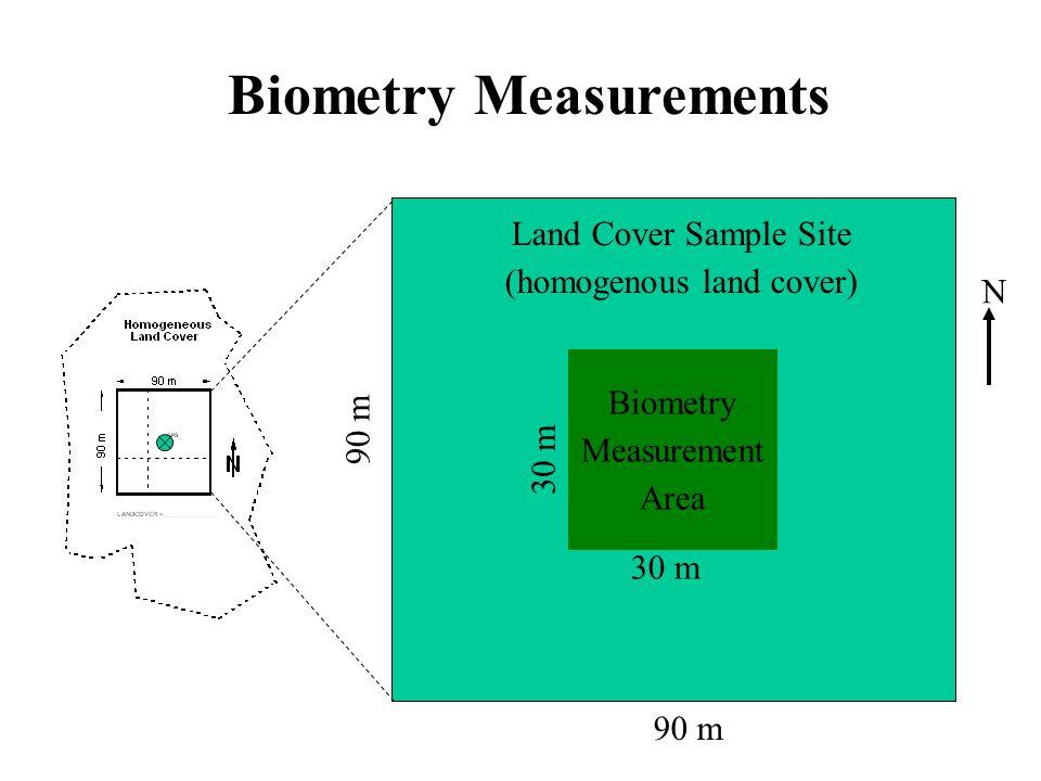 Biometry Measurements Land Cover Sample Site (homogenous land cover) 90 m N 30 m Biometry Measurement Area