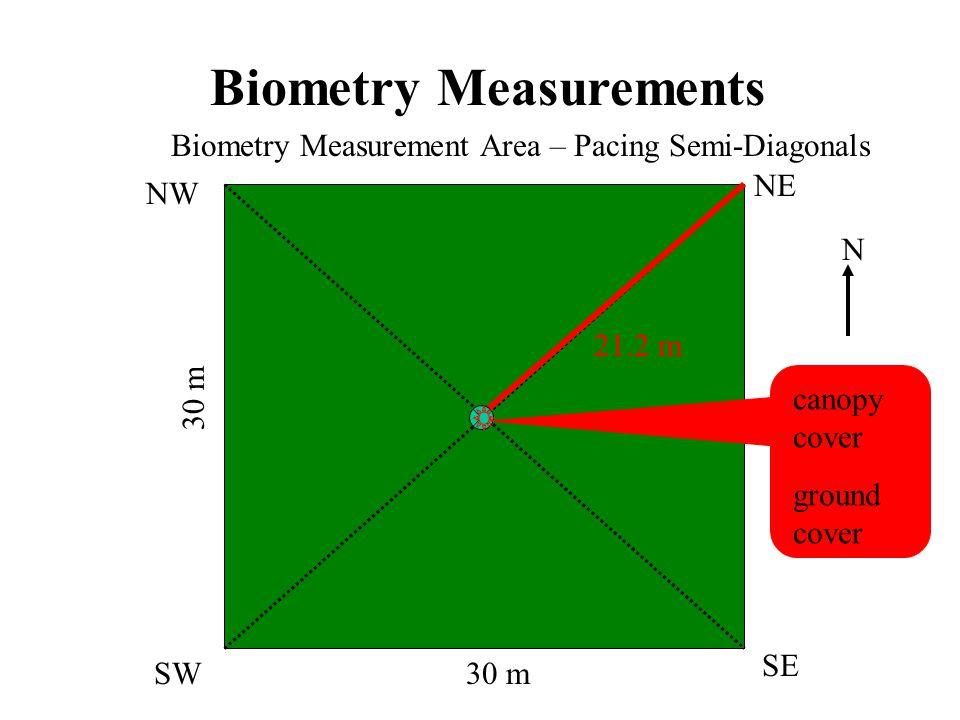 Biometry Measurements 30 m Biometry Measurement Area – Pacing Semi-Diagonals N 21.2 m NE SE SW NW canopy cover ground cover