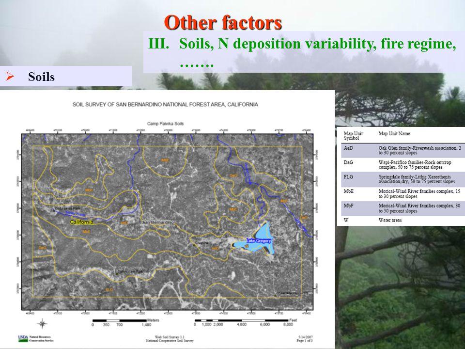   Soils Other factors III. III.Soils, N deposition variability, fire regime, …….