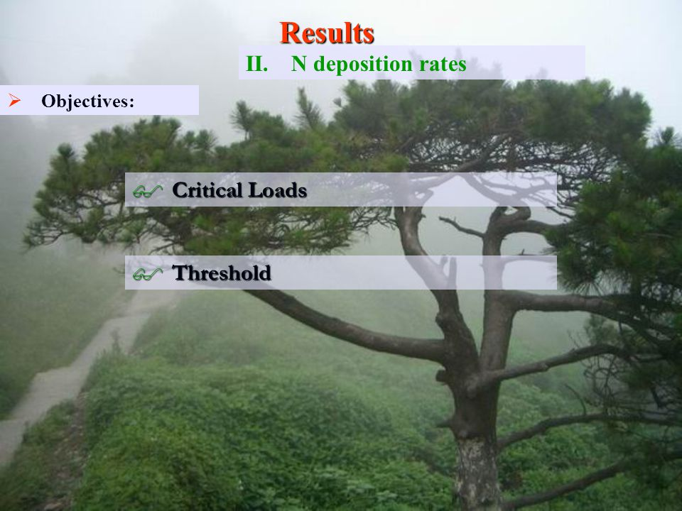   Objectives: Critical loads/Thresholds Results II.