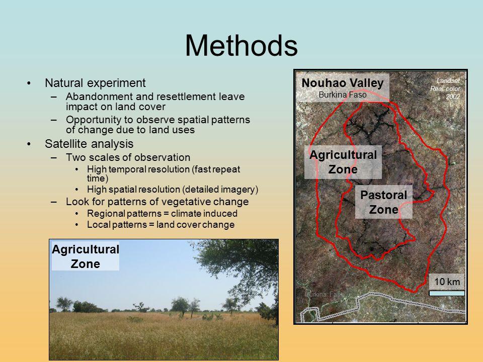 Nouhao Valley Burkina Faso 10 km Ghana Burkina Faso Pastoral Zone Agricultural Zone 10 km Pastoral Zone Agricultural Zone Methods Natural experiment –