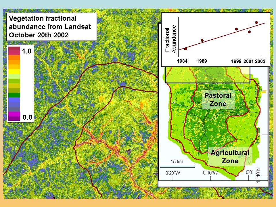 Real Color Image Landsat Bands 321 (RGB) October 20th 2002 Vegetation fractional abundance from Landsat October 20th 2002 Pastoral Zone Agricultural Zone Display inset 1.0 0.0 Fractional Abundance 1984 1989 1999 2001 2002