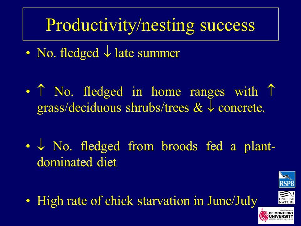 Productivity/nesting success No. fledged  late summer  No.