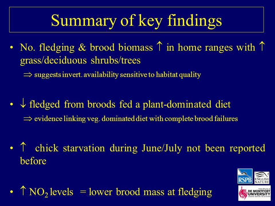 Summary of key findings No.