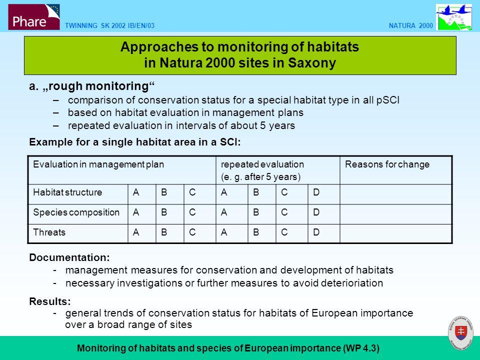 TWINNING SK 2002 IB/EN/03 NATURA 2000 Monitoring of habitats and species of European importance (WP 4.3) b.