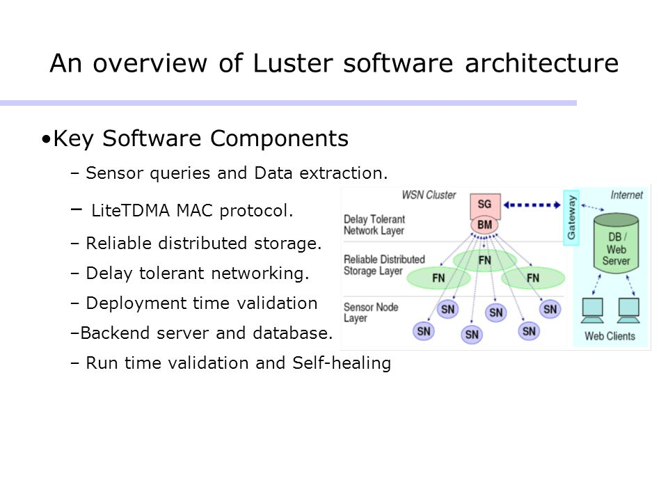 An overview of Luster software architecture Key Software Components – Sensor queries and Data extraction.