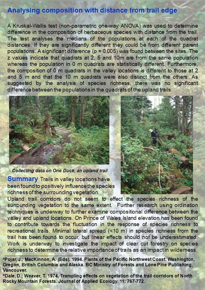 a Pojar, J.; MacKinnon, A. (Eds). 1994. Plants of the Pacific Northwest Coast: Washington, Oregon, British Columbia and Alaska. BC Ministry of Forests