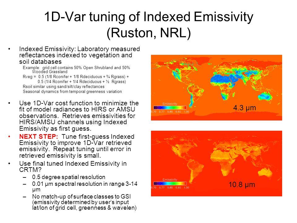 1D-Var tuning of Indexed Emissivity (Ruston, NRL) Indexed Emissivity: Laboratory measured reflectances indexed to vegetation and soil databases Exampl