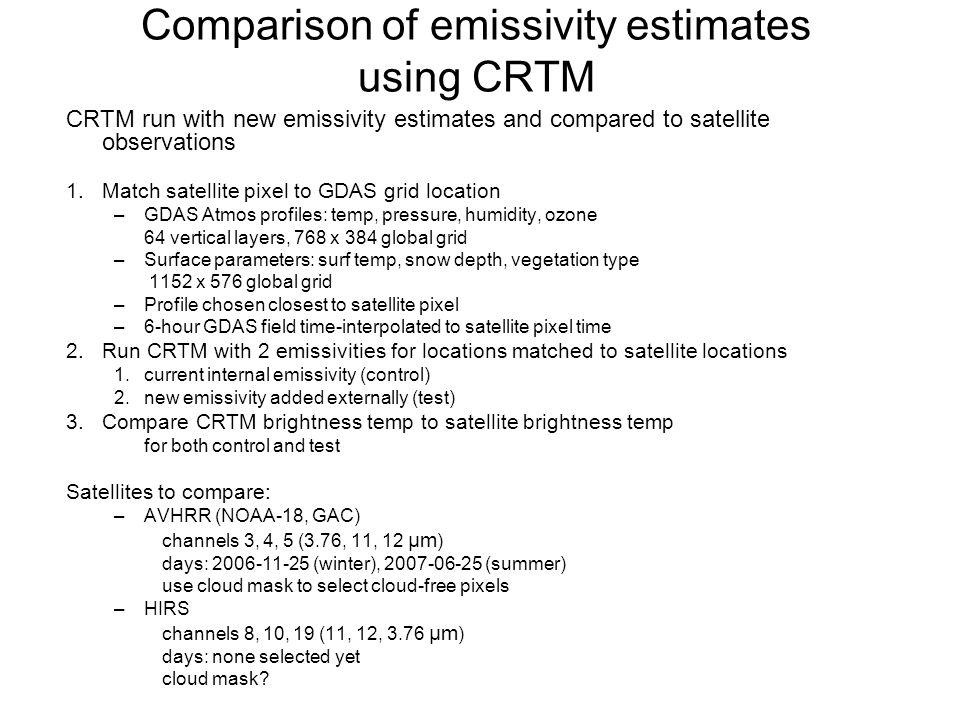 Comparison of emissivity estimates using CRTM CRTM run with new emissivity estimates and compared to satellite observations 1.Match satellite pixel to