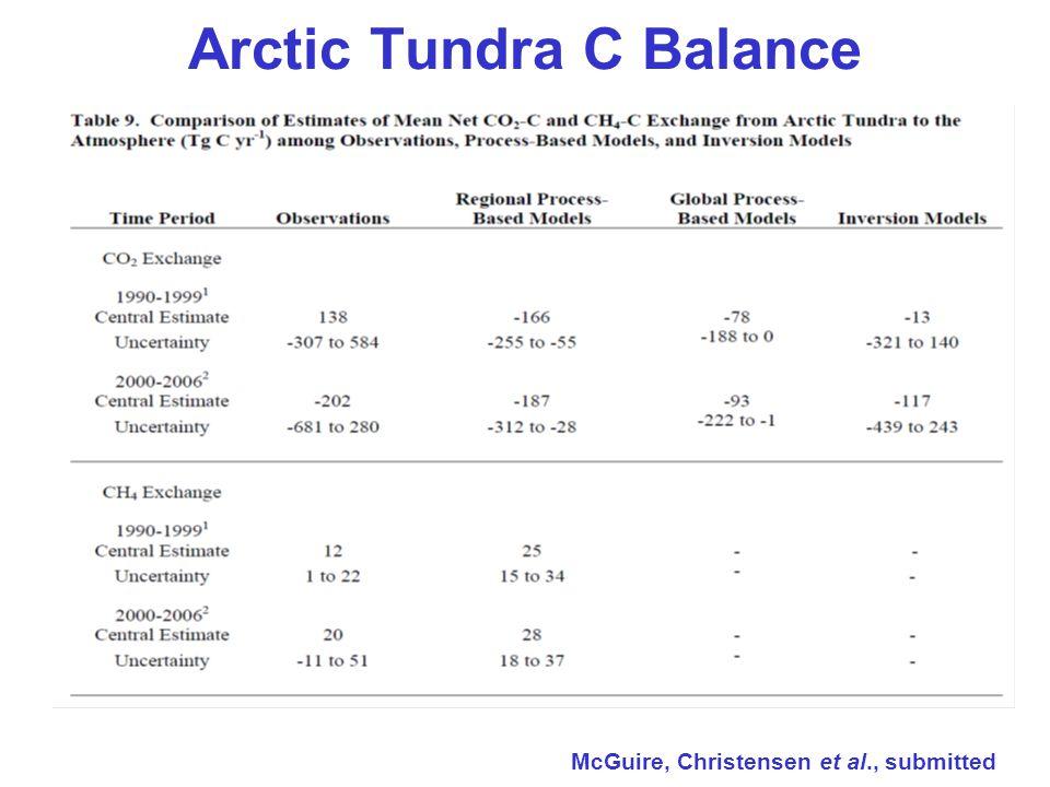 Arctic Tundra C Balance McGuire, Christensen et al., submitted