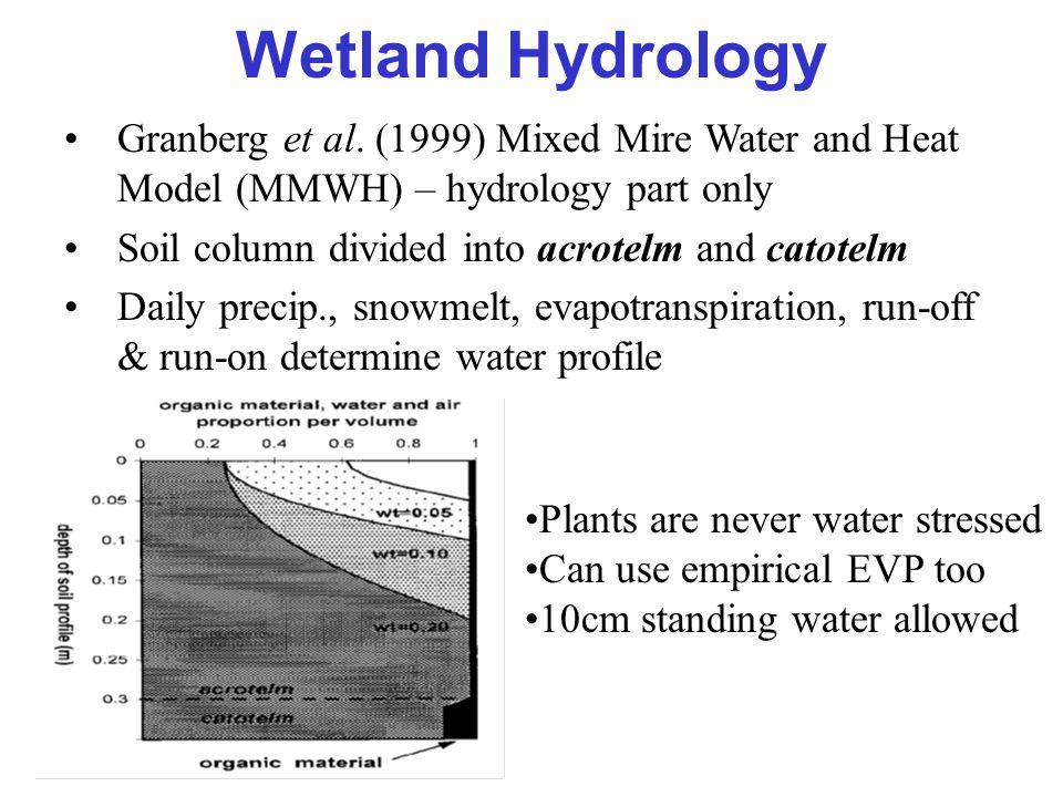 Wetland Hydrology Granberg et al.