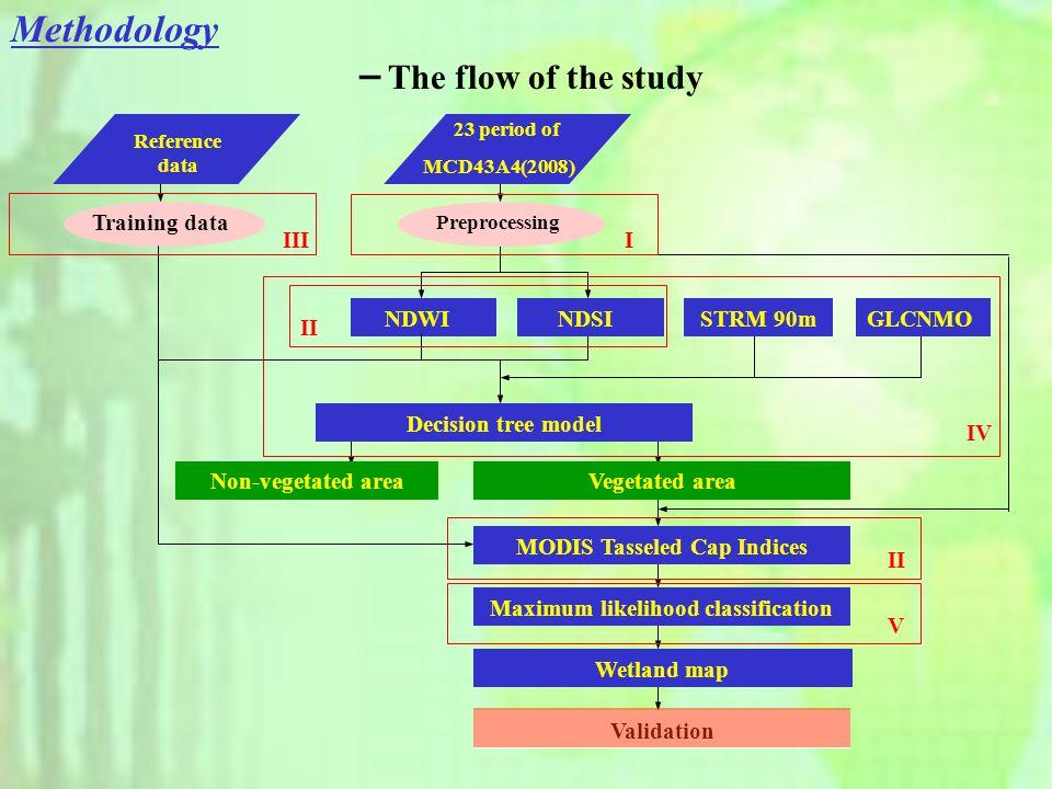 Vegetated area Validation Wetland map Non-vegetated area Methodology - The flow of the study 23 period of MCD43A4(2008) NDWI Preprocessing Reference data Training data GLCNMO STRM 90m NDSI MODIS Tasseled Cap Indices Maximum likelihood classification Decision tree model III IV V I II
